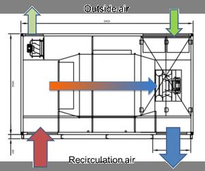 Recirculation air