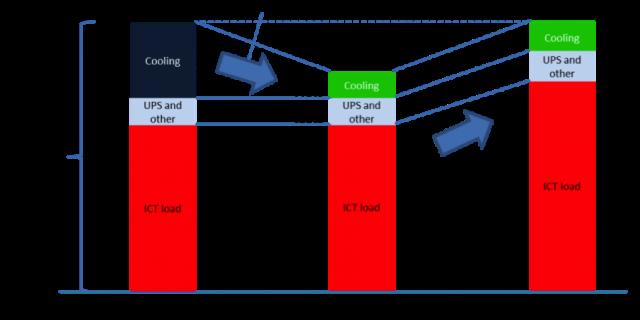 Energiekosten koeling